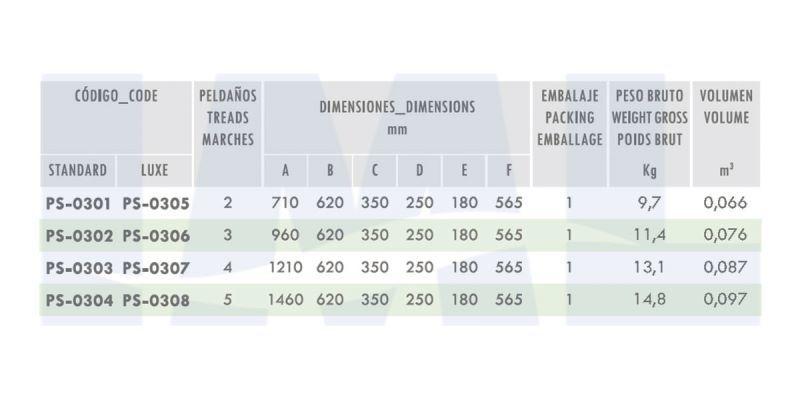 جدول ابعاد نردبان استخر IML